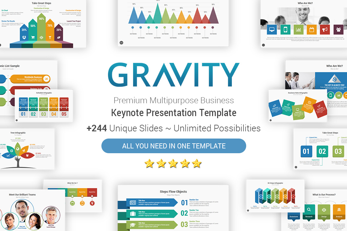 Best Business Keynote Template