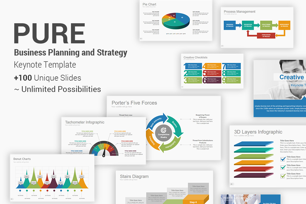 Business Planning and Strategy Keynote Template Theme